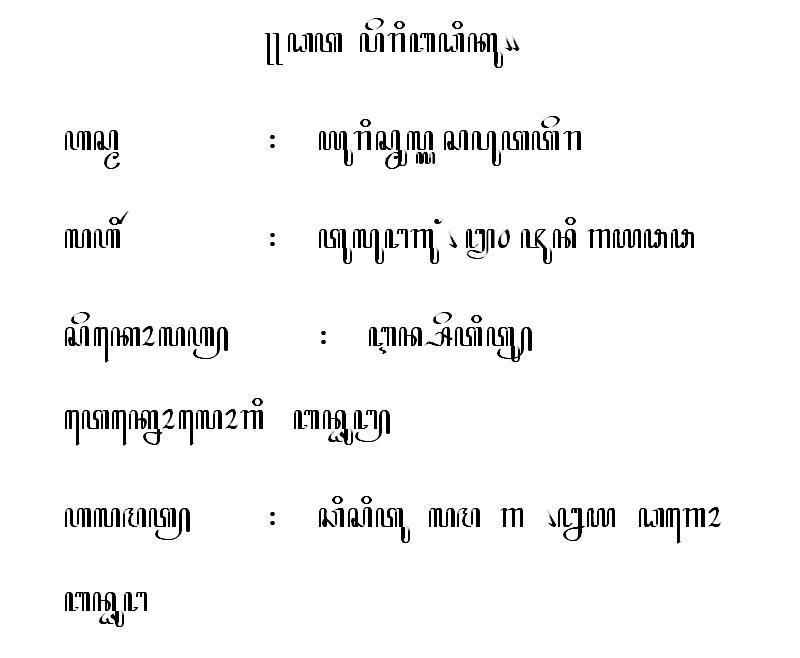 Latihan Membaca Aksara Jawa Beginner Urise S Weblog